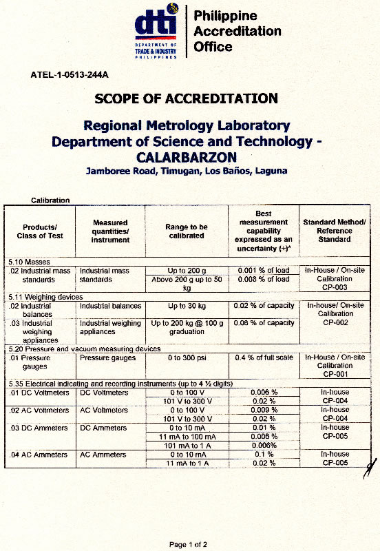 rml accreditation scope p1